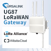 Ursalink UG87 LoRaWAN Gateway Becomes A Certified Member Of Alibaba Cloud IoT Link WAN