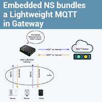 Network-server-MQTT-Gateway